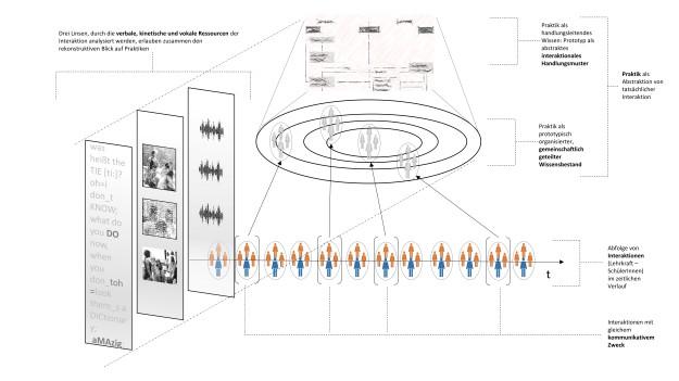 Infografik Analyse.jpg